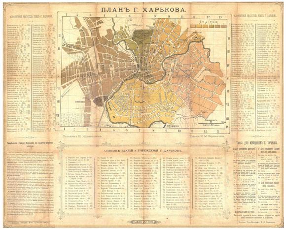 Старинный план-карта города харьков